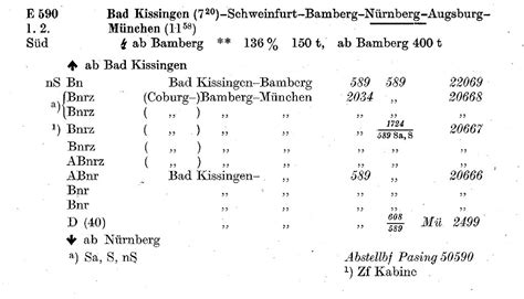 E 590/589 Bad Kissingen-München 1949-1969
