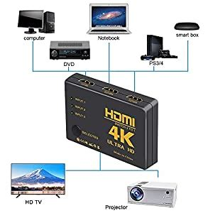 faersi HDMI Switch 4K, Excellent use, can easily install